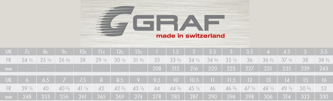 Graf Schlittschuhe - made in Switzerland bei Killahockey im Onlineshop